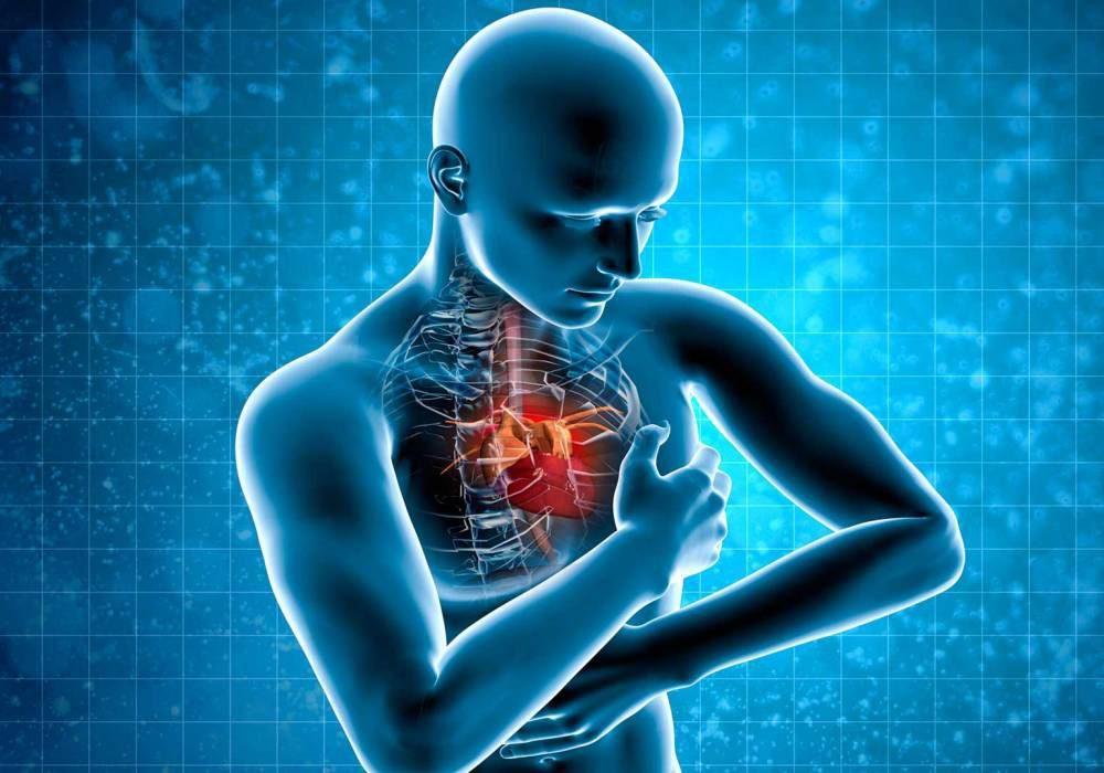 Боль в грудине посередине слева, справа, давящая, ноющая, тупая, резкая, сильная. Причины и что делать